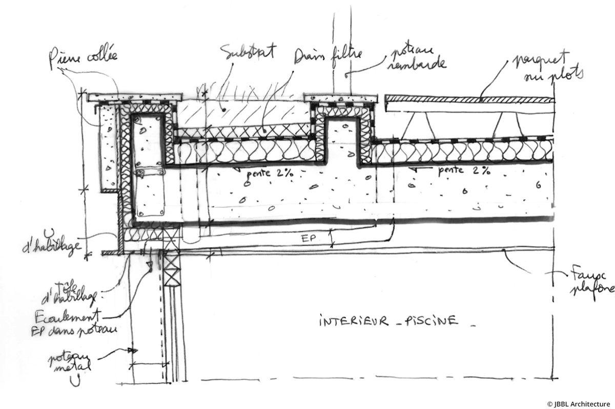 © JBBL Architecture - DGH - Mur de Barrez